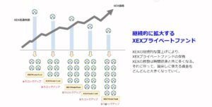 XEXプライベートファンド
